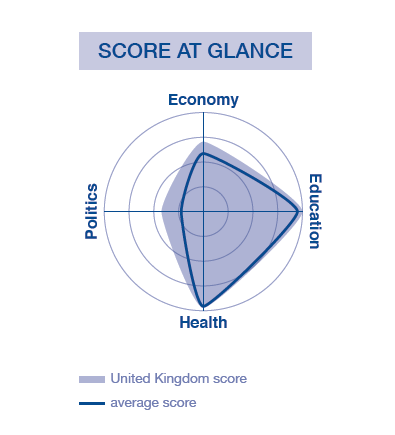 united kingdom global gender gap 2018 scores