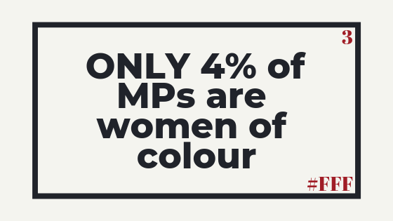 Only 4% of MPs are women of colour – Week 3