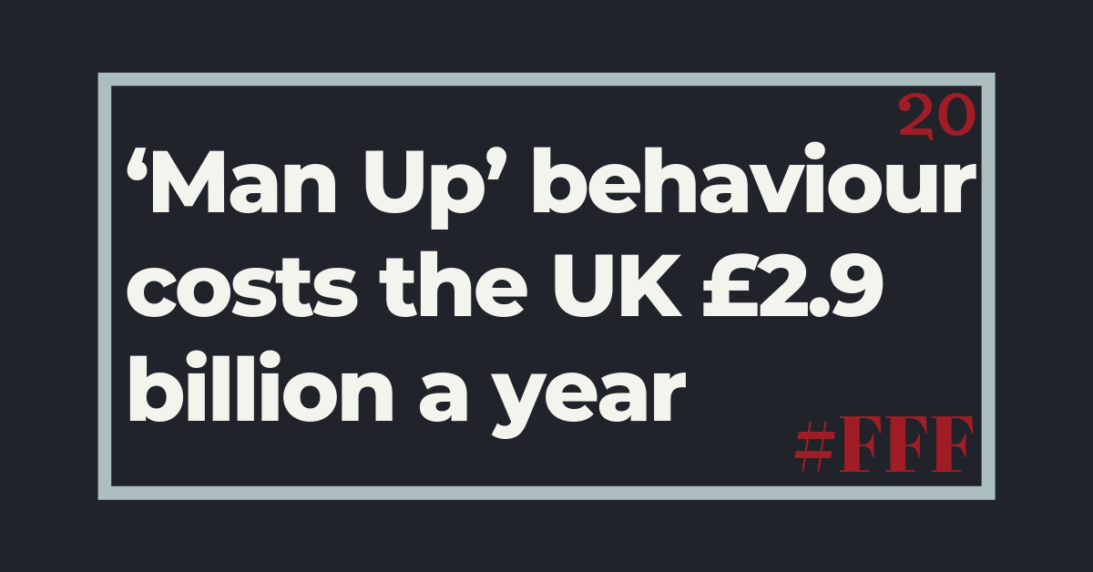 'Man Up' Behaviour Costs The UK £2.9 Billion a Year – Week 20