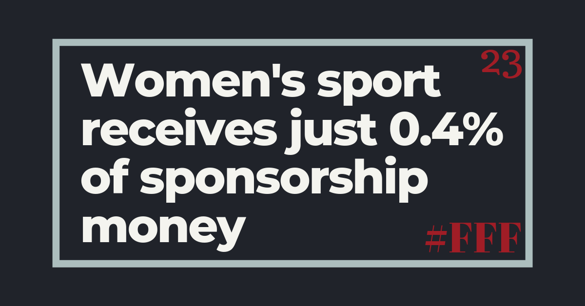 Women's sport receives just 0.4% of sponsorship money – – Week 23 – – Feminist Fact Friday