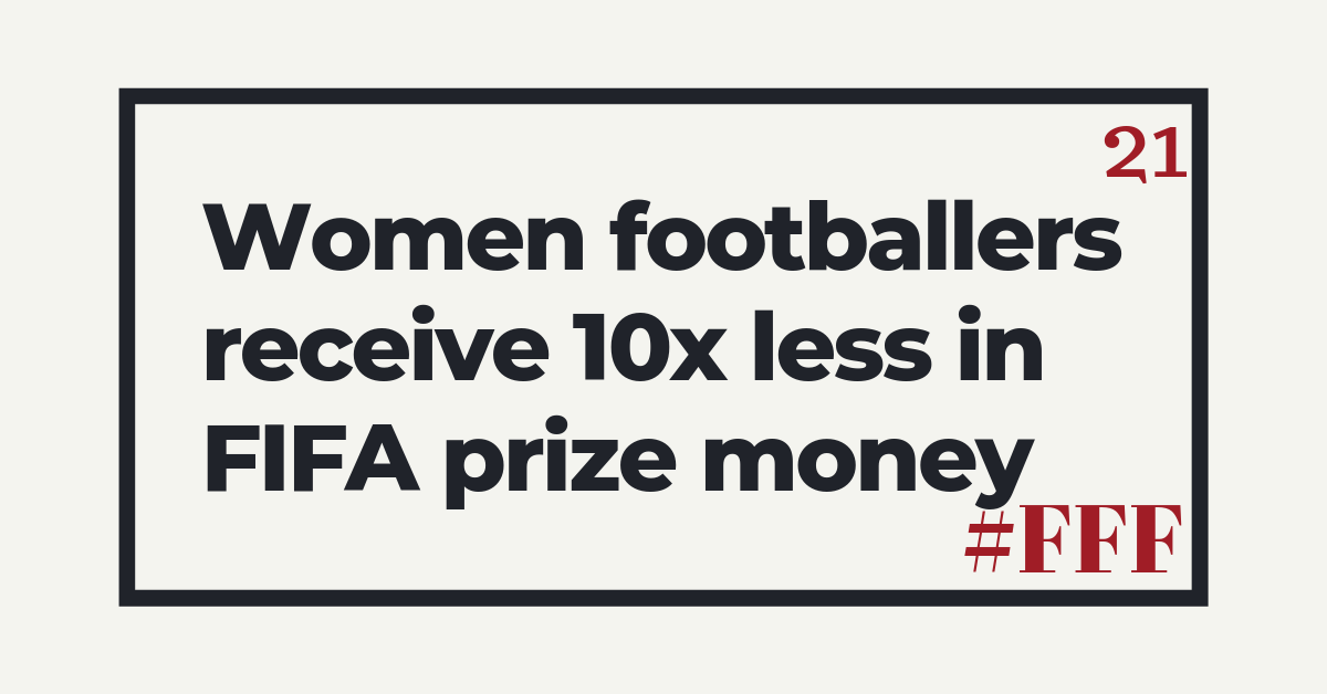 Women footballers receive 10x less in FIFA prize money – – Week 21 – – #FeministFactFriday