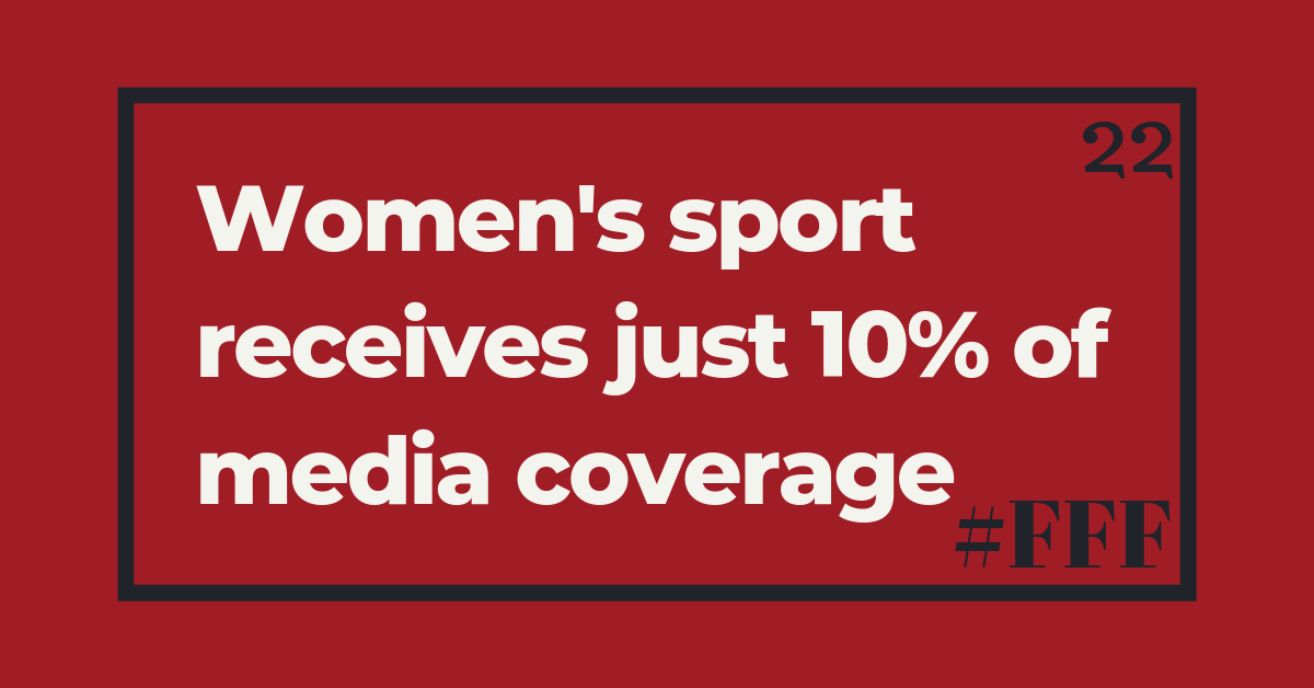 Women's sport receives just 10% of media coverage – Week 22