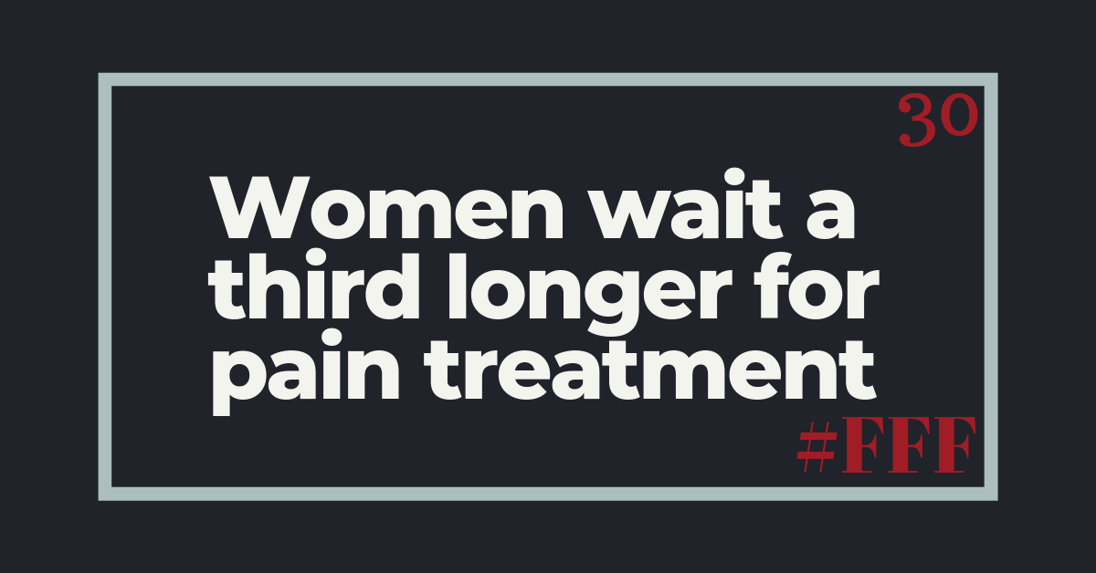 Women wait a third longer for pain treatment – Week 30