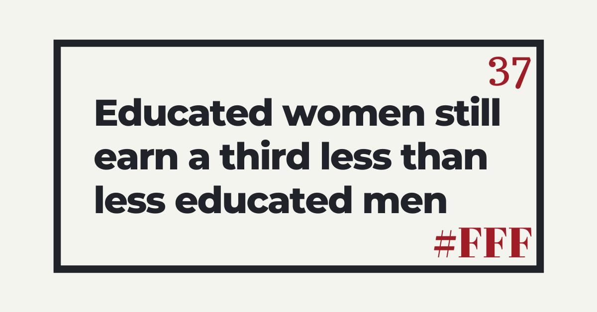 Week 37 FEMINIST FACT FRIDAY